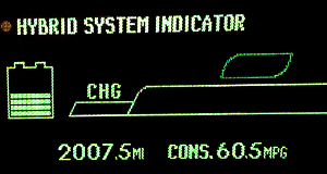 Hybrid system indicator from a 2010 Ford Prius.